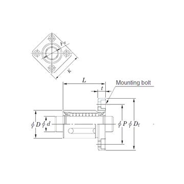SDMK40MG KOYO Linear Bearings