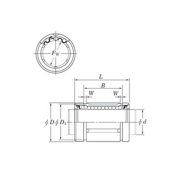 SDM8SMG KOYO Linear Bearings